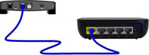 Como Configurar un Router Belkin